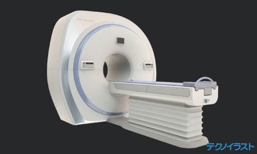 大型医療機器の回転動画